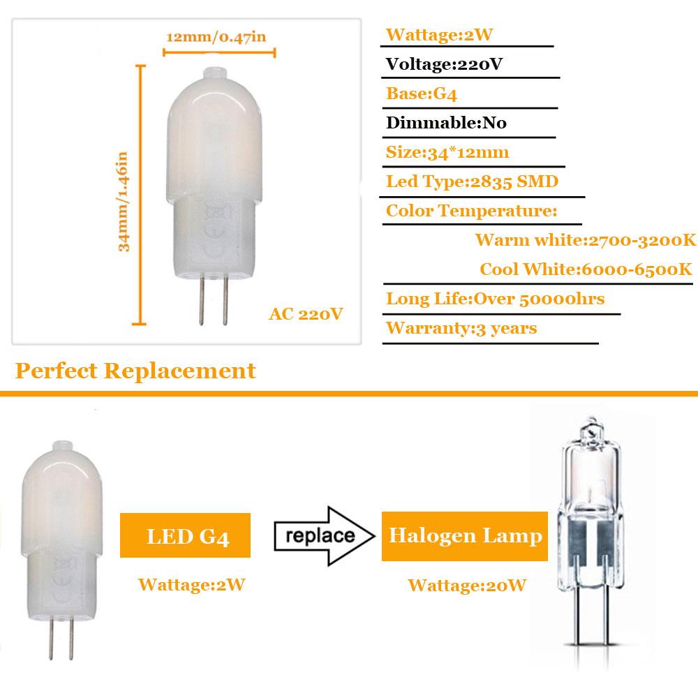 10pcs G4 Led Lamp 2w Ac Dc 12v 220v 2835smd Corn Bulb Lights Replace Circuit Diagram Mini 20w Halogen