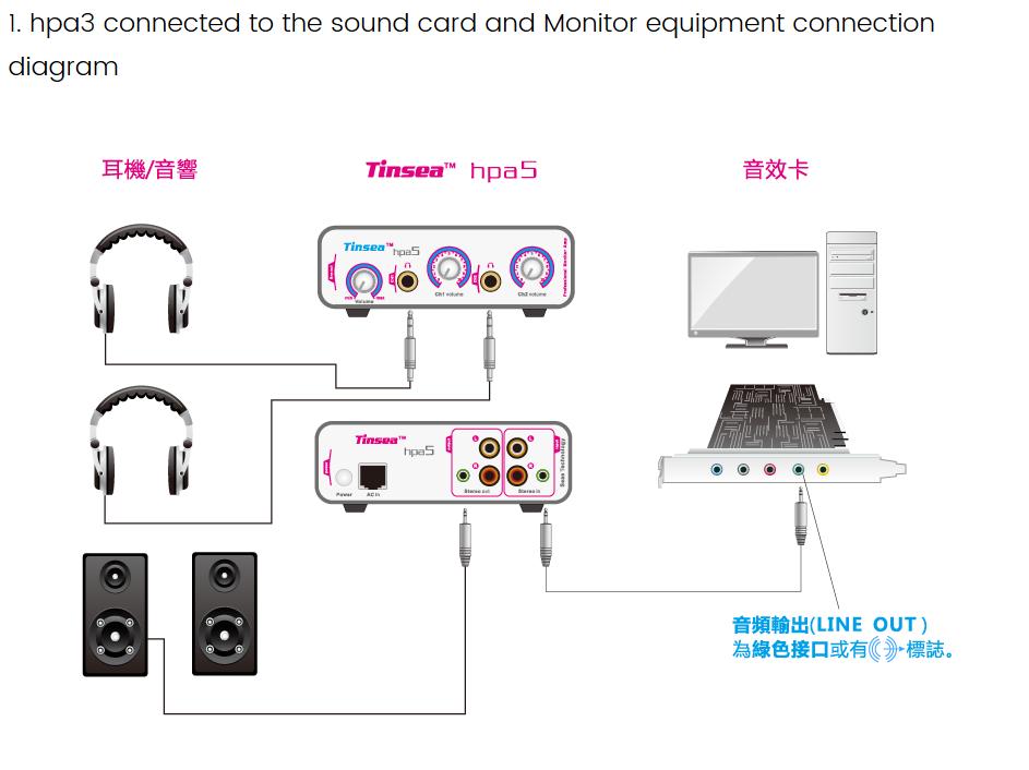 monitor headphone amplifier stereo kopfh u00f6rerverst u00e4rker