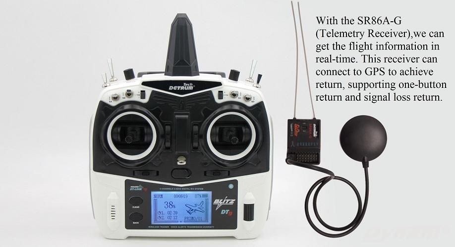 TX+SR86A Detrum Gavin 8-Channel Radio System