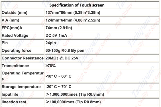 Touch screen panel for AB 2711P-T12C4A1 PanelView Plus 1250 with Front overlay