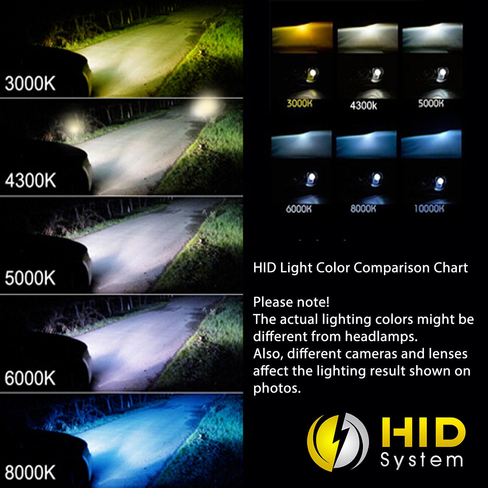 Lichter & Leuchten 20W 20W HID Xenon Birne H20 H20 H20 H20 H2020 20/20 ...