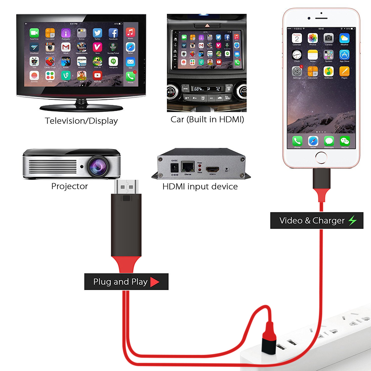 MHL Micro USB to HDMI Cable TV Out Lead 1080p for Iphone 6 7 ...