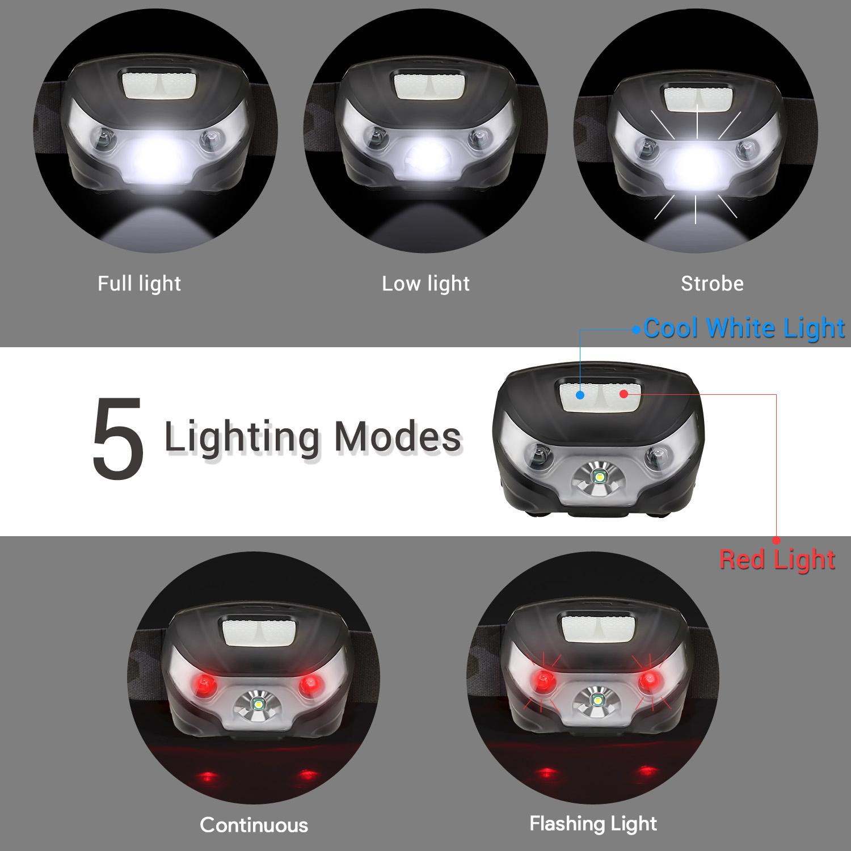 usb wiederaufladbar led stirnlampe 5 lichtmodi kopflampe ipx4 usb kabel inkl ebay. Black Bedroom Furniture Sets. Home Design Ideas