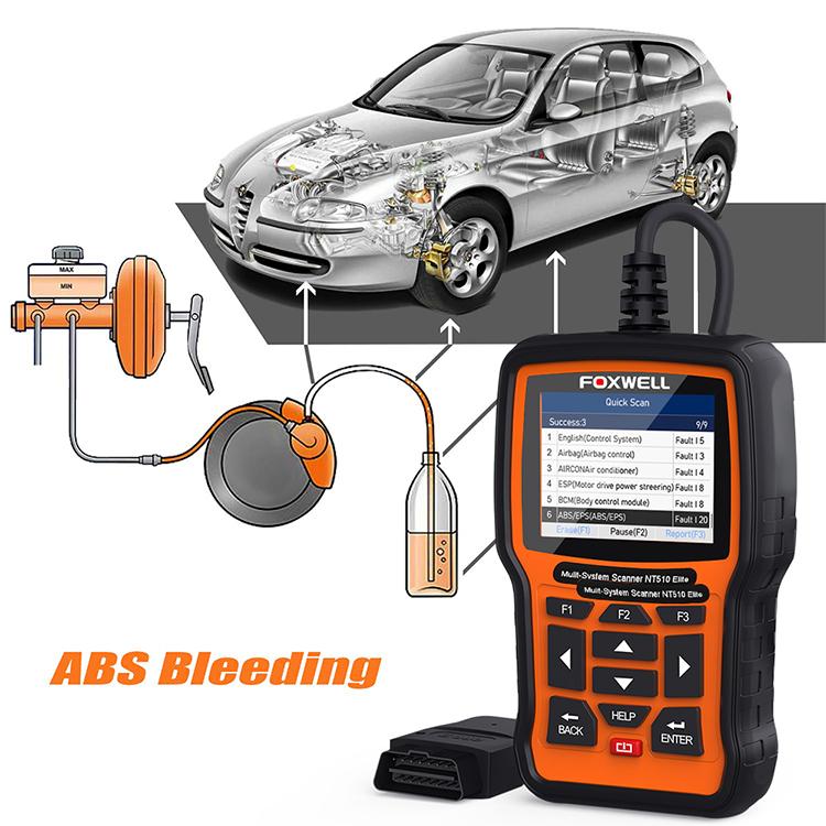 Car OBD2 Scanner All System ABS CBS EPB Airbag DPF SAS Oil