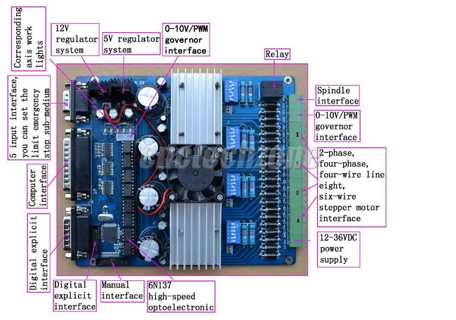 tb6600 stepper motor driver controller manual