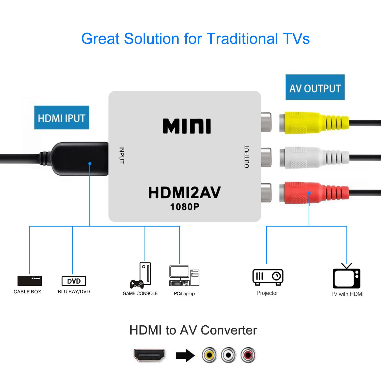 Hdmi To Av Schematic Diagram Great Design Of Wiring Cable Hdmi2av Rca Cvbs Adapter Hd 1080p Mini Video Rh Ebay Com Pinout Component