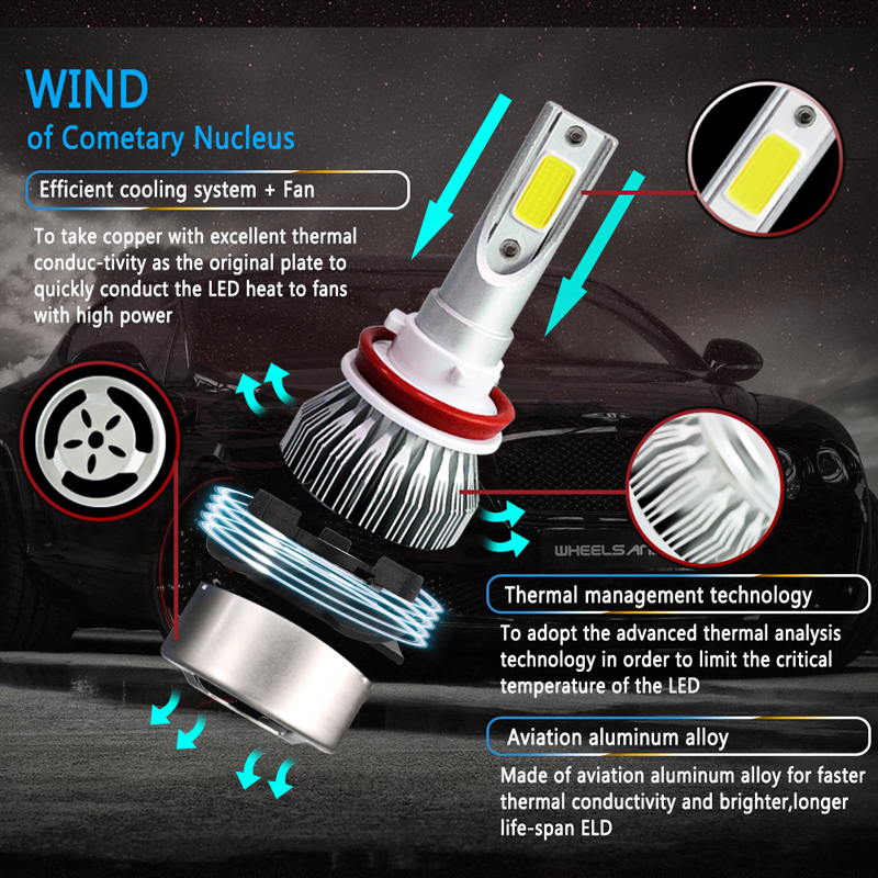 Bright Led Headlight Kit H8 White 6k Fog Light Bulb For