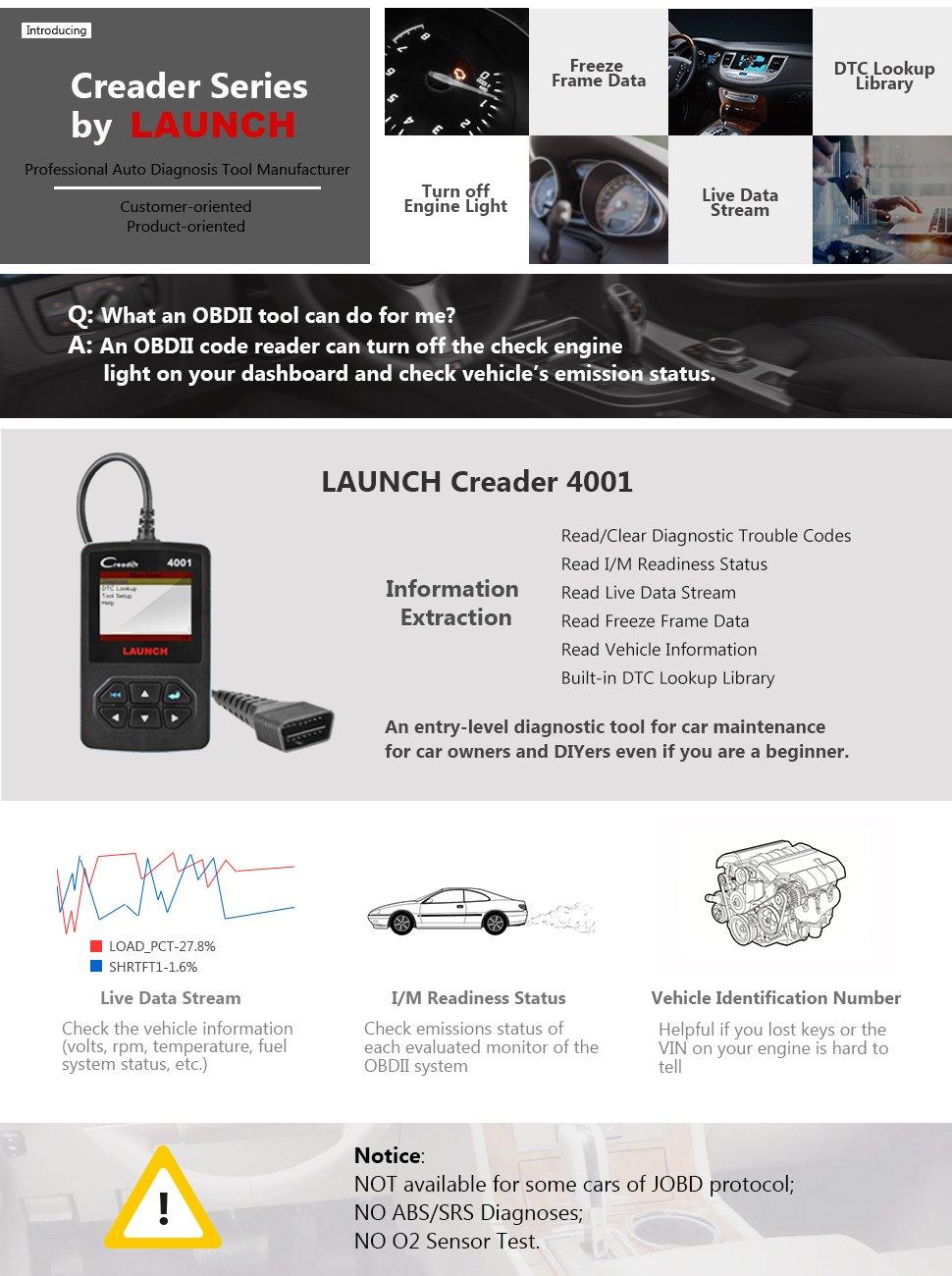 launch creader cr4001 obd2 kfz diagnoseger t. Black Bedroom Furniture Sets. Home Design Ideas