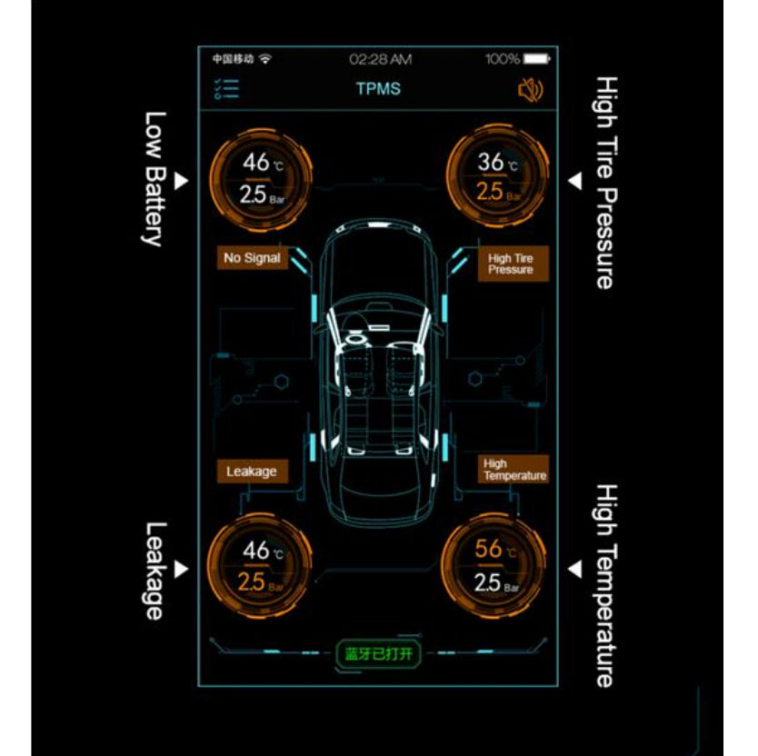 Car Bluetooth Tyre Pressure Monitoring System 4 Sensors Support