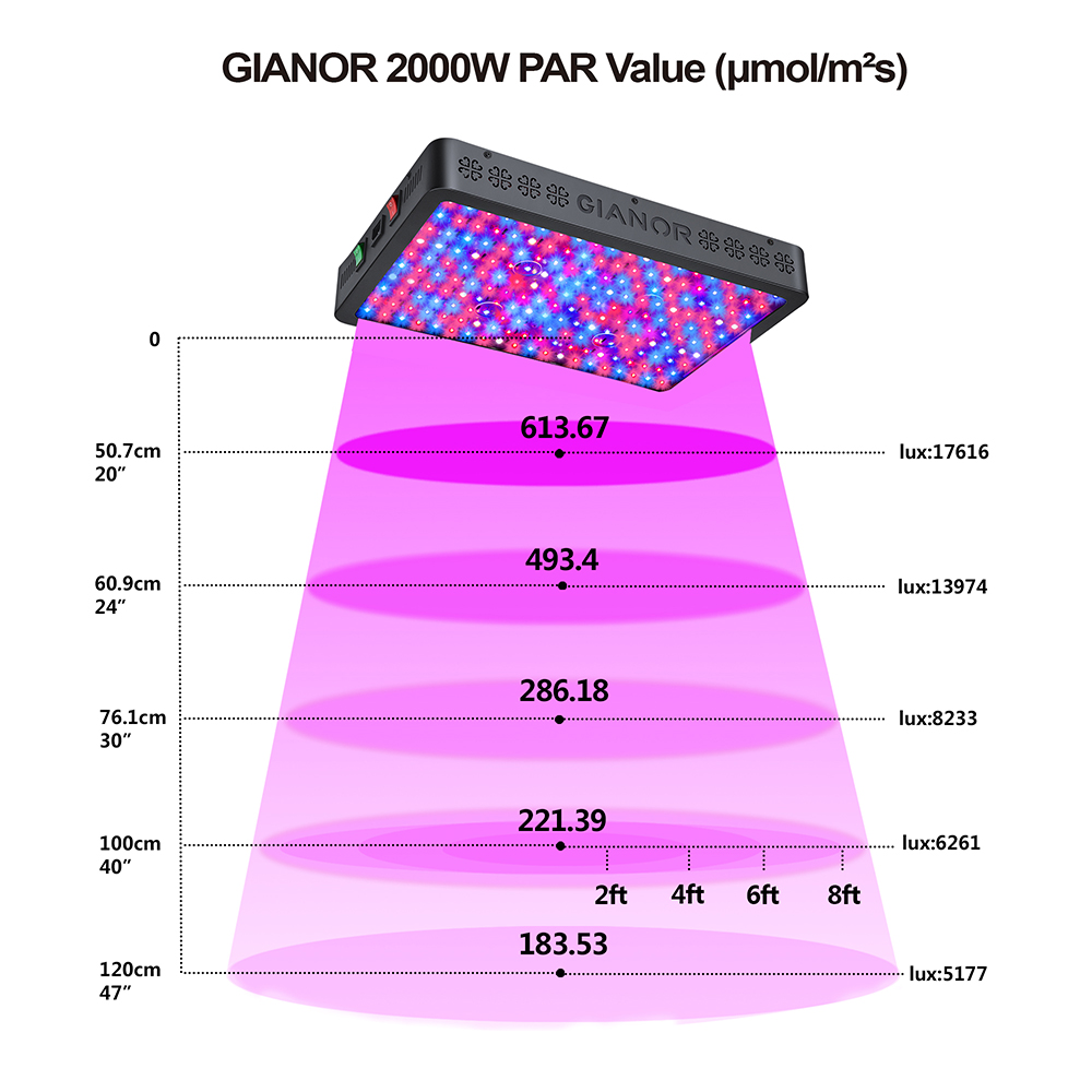600w 1200w Watt Led Grow Light Lamp Plants Flower Oganic
