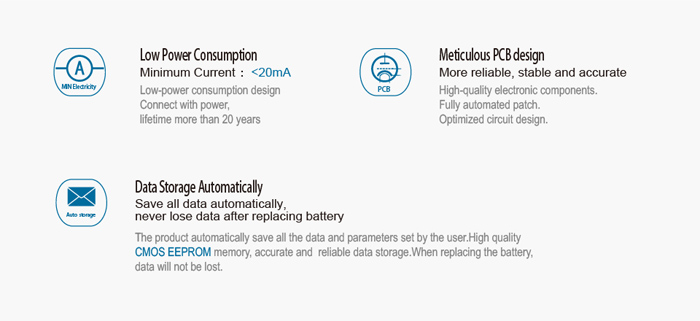 Details about Digital Battery Indicator with Hour Meter BI004 Battery fuel  gauge Engine Meter