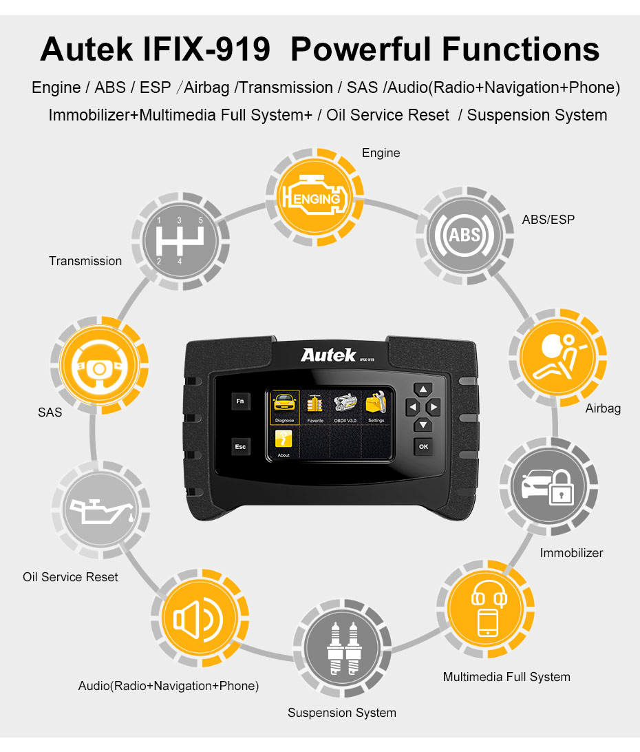 Autek Code Reader IFIX919 Automotive Car Code Reader