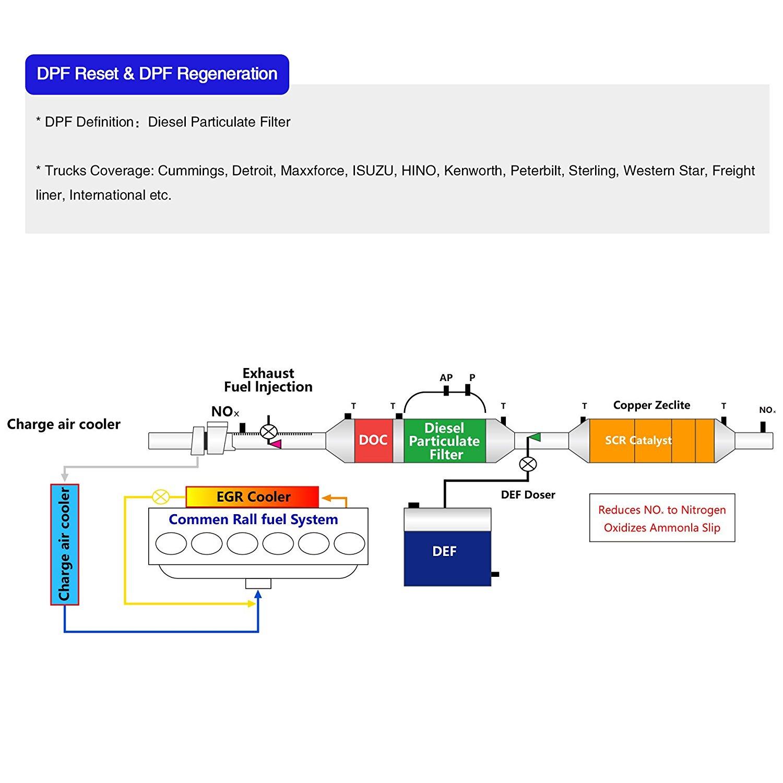 WRG-3749] International Truck Dpf Wiring Diagram