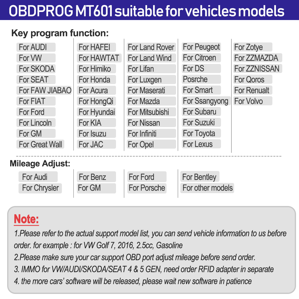 Automotive OBD2 IMMO Programmer Mileage Reset Tool EEPROM Pin Code