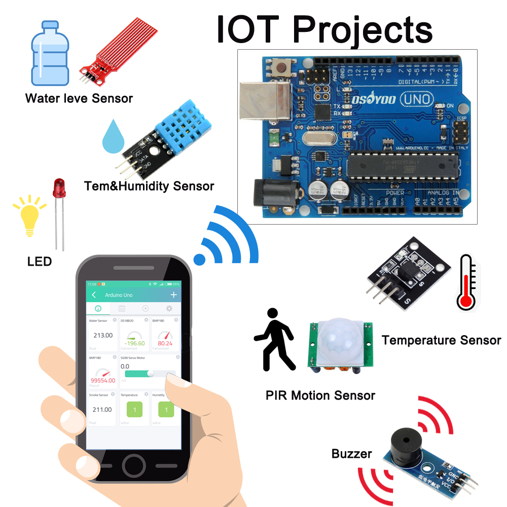 Arduino iot starter kit internet of things android ios