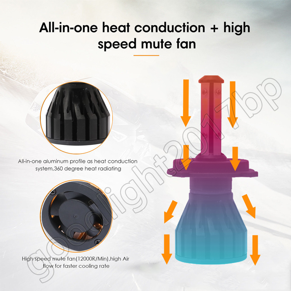 H7 LED Lamp 1252W 125200LM Headlight Conversion kit Bulb 6500K High or Low Beam