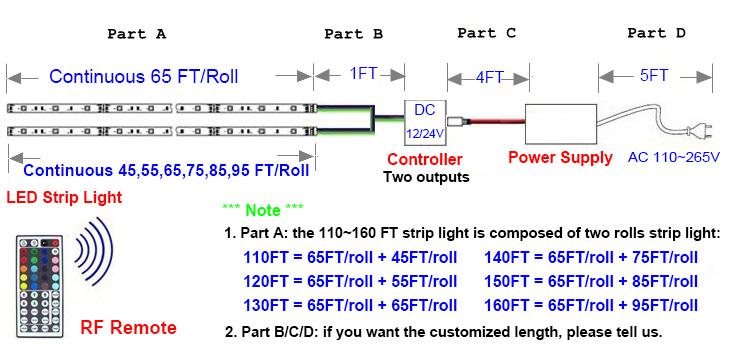 Rf Wireless 20ft 30ft 50ft 80ft 100ft 200ft Rgb Smd 5050