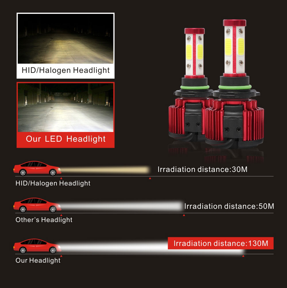 1* C6 9006 HB4 72W 8000LM COB LED Car Headlight Conversion 6000K White Bulb RM1