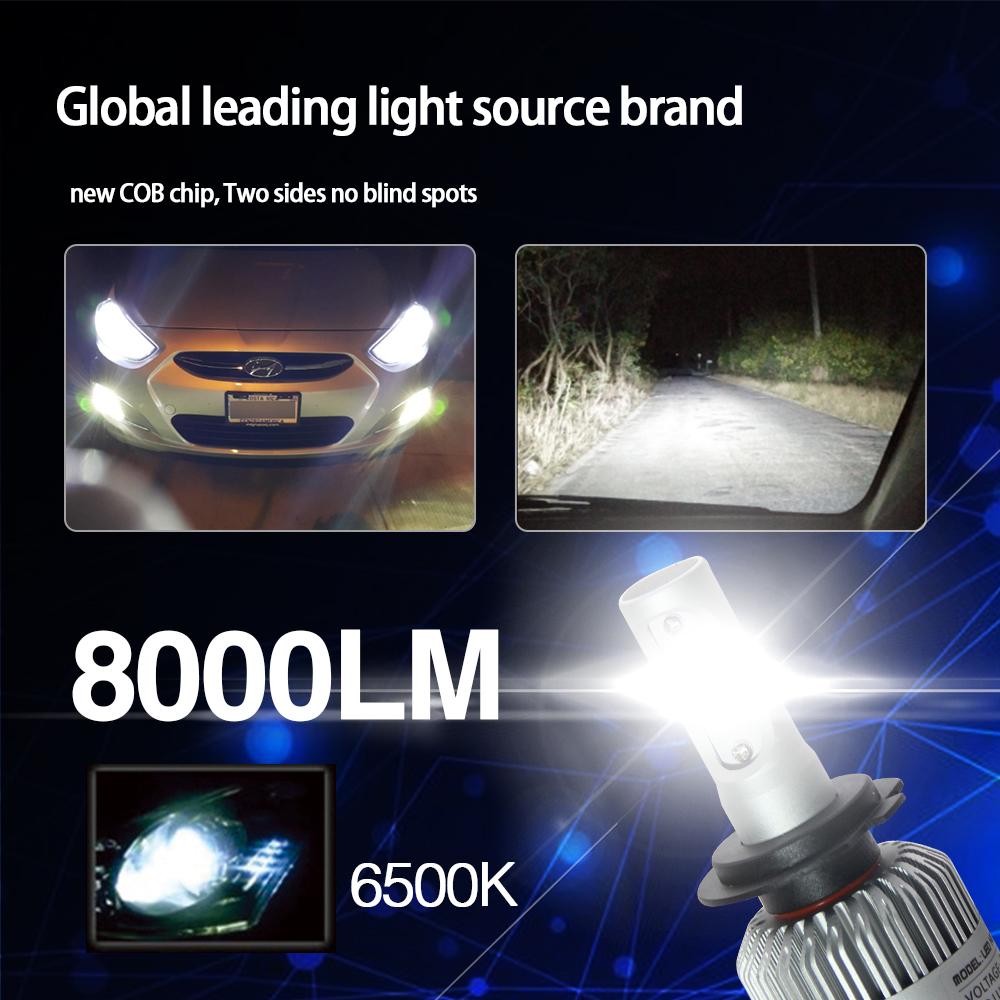 Xenon 55w H7 6000k White Headlight Hid Kit For Honda Cbr 1000rr
