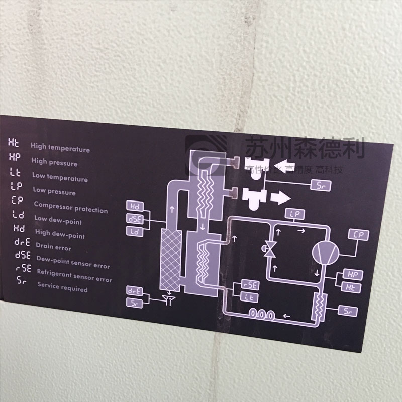 NIB SULLAIR SRL Cycling Refrigerated Air Dryers SRL-1000 | eBay on