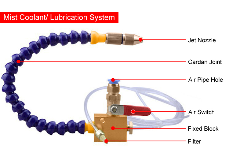 Mist Cooling System : Mist coolant lubrication system used for cnc lathe