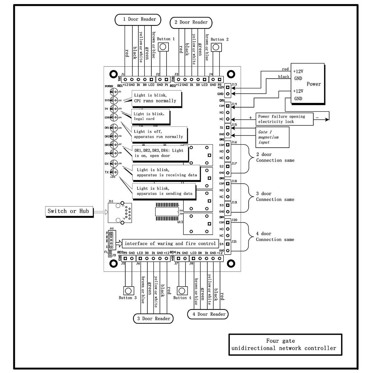Network Tcp Ip Door Access Controller Panel 4rfid Ip68 Em Id Card Swipe Wiring Diagram 4x Rfid Waterproof Code Reader 1xtcp Board