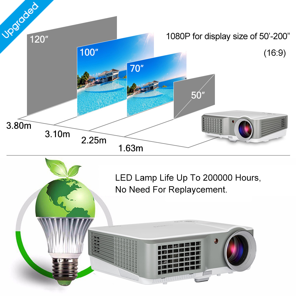4000lm Hd Multimedia Led Projector Home Theater Movie Video Game Usb Eug X760 2500 Lumens High Resolution 1024 X 600 Tv Tunner Av Hdmi Kid