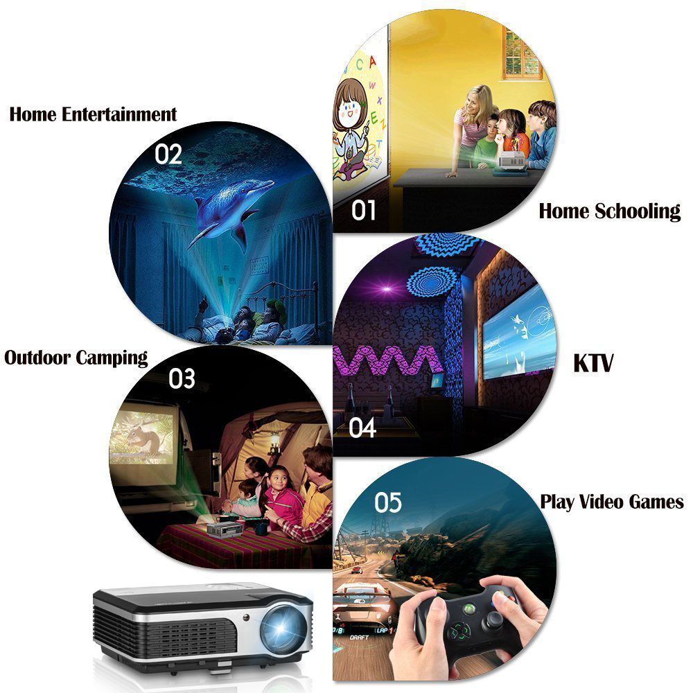 CAIWEI Android Home Theater Projector Airplay Movie