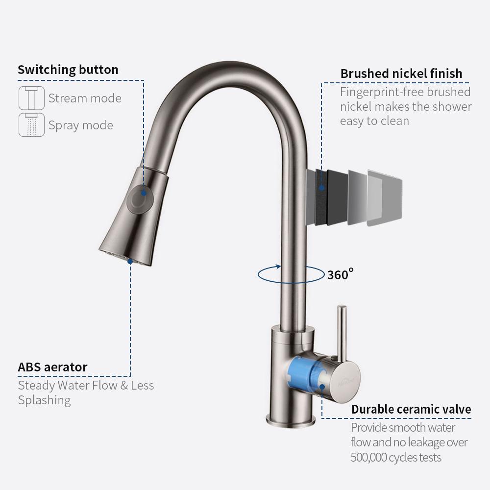 Mischbatterie Wasserhahn Küche Spültisch Einhebelmischer Spülbecken DHL DE-59