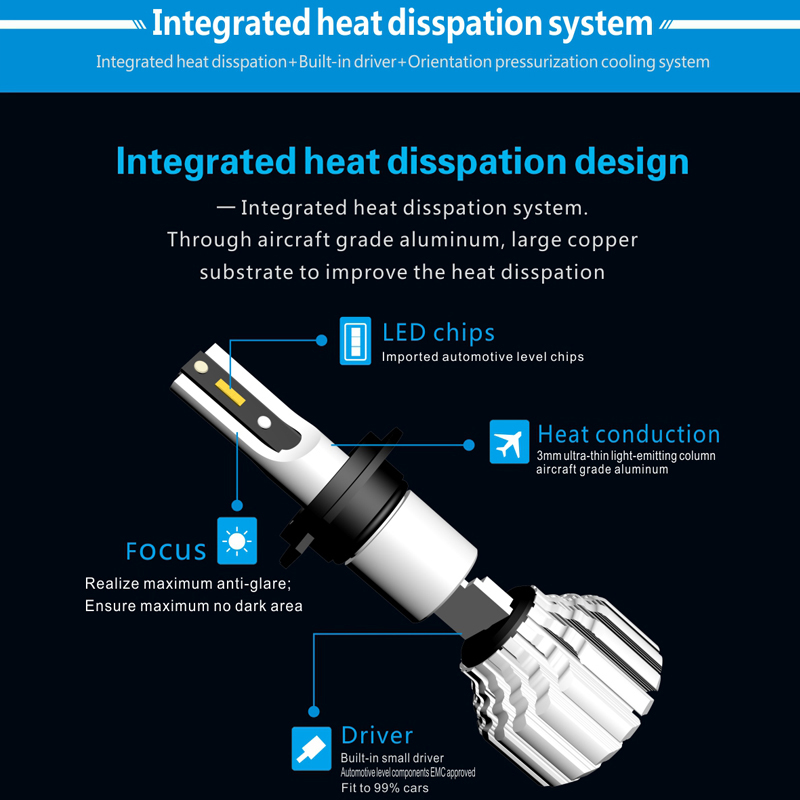 paar h4 h7 9005 9006 led headlight kit scheinwerfer birnen. Black Bedroom Furniture Sets. Home Design Ideas