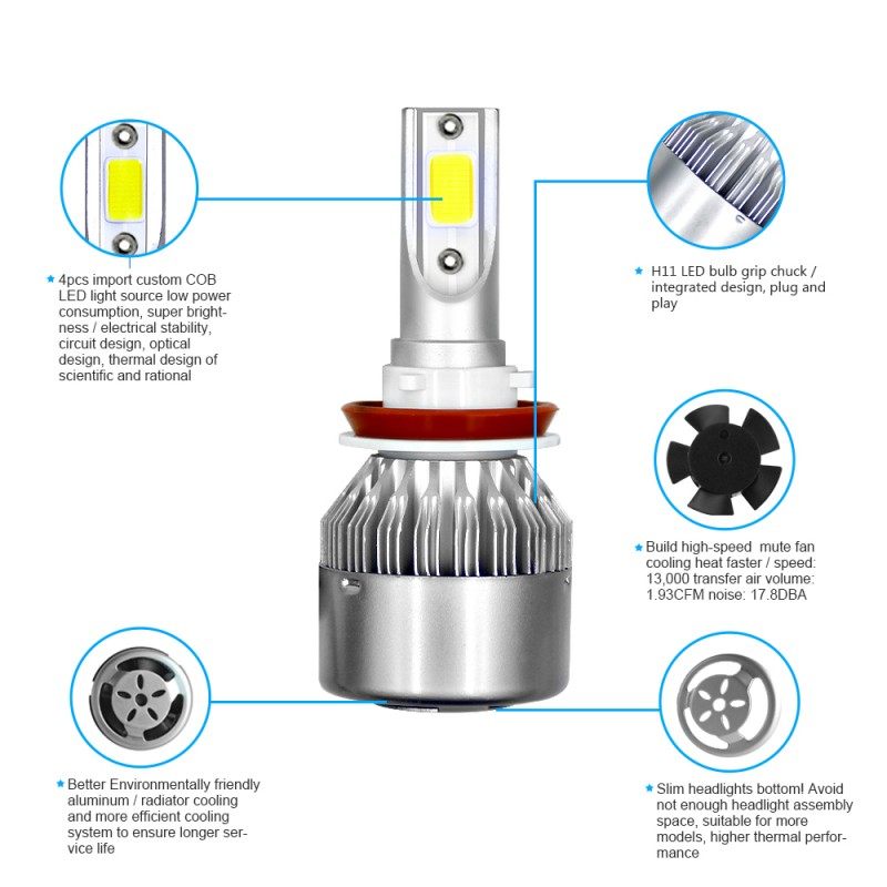 2x H8//H9//H11 LED Scheinwerfer 200W LEUCHTE Birnen Kaltweiß TAGFAHRLICHT NUE