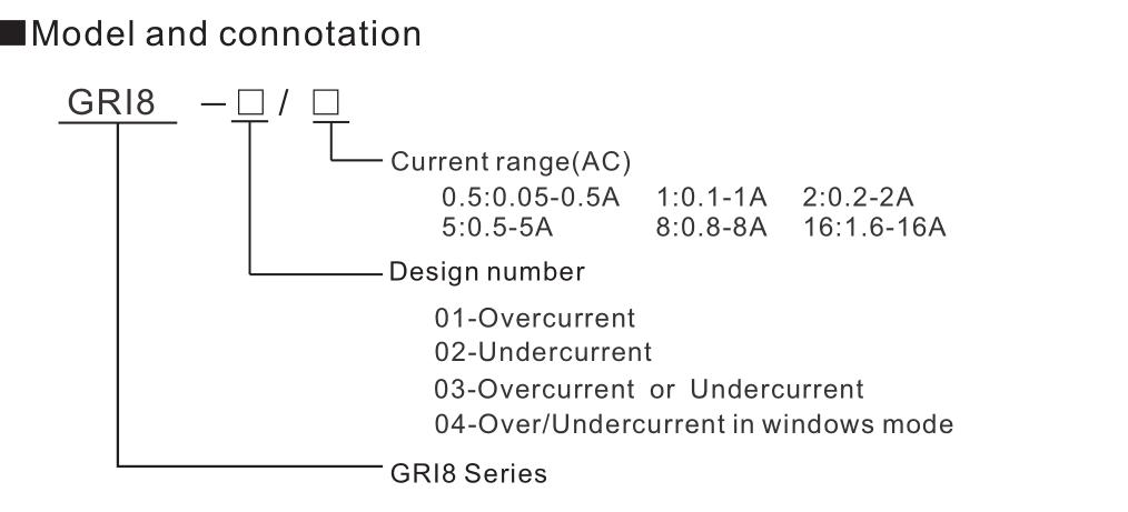 GEYA Current Relay 0.05A-16A 24V-240V Over/Under Current ... on