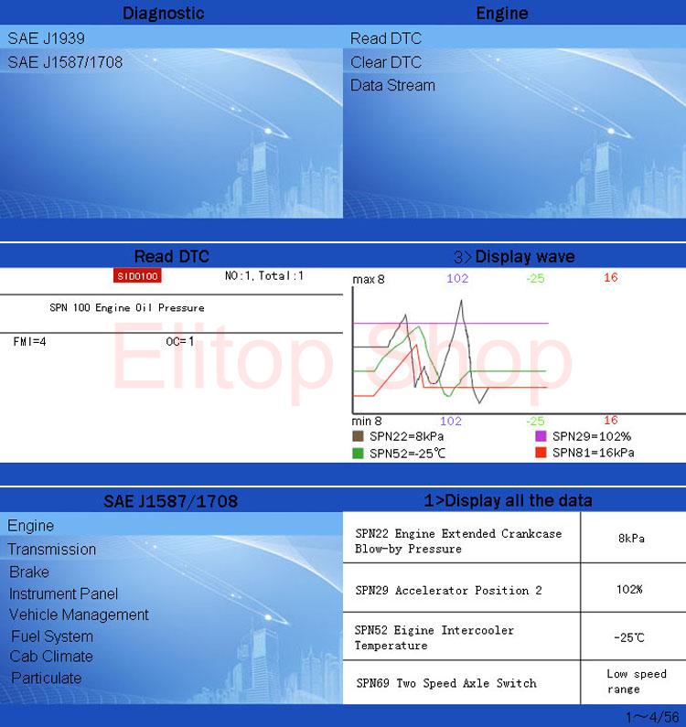 Details about Diesel Heavy Duty Truck Scanner Code Reader Scan Tool for  Dart Ford Freightliner