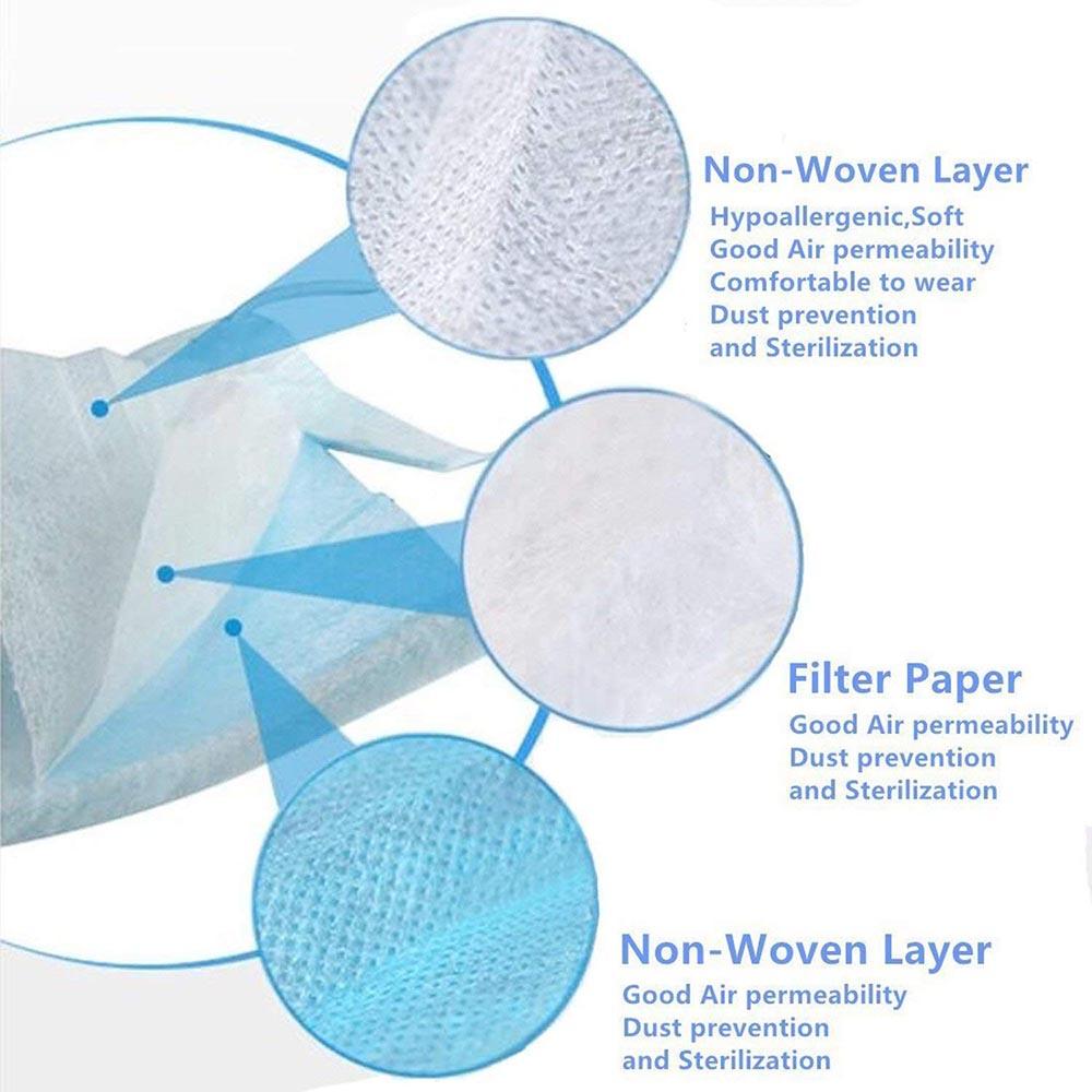 100Pcs Face Mask Set Disposable Dental Medical Surgical Dust Ear Loop Mouth Safe