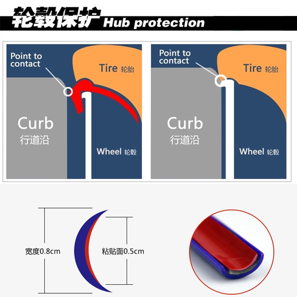 8m Car Wheel Hub Rim Protector Ring Tire Guard Rubber Strip Pvc Diagram Sticker Black